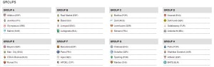 ucl-groups-2014-15